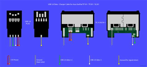 usb lead wiring diagram wiring diagram with description