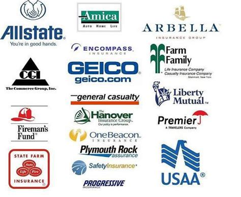 Boat Insurance Companies   Boat Insurance Companies