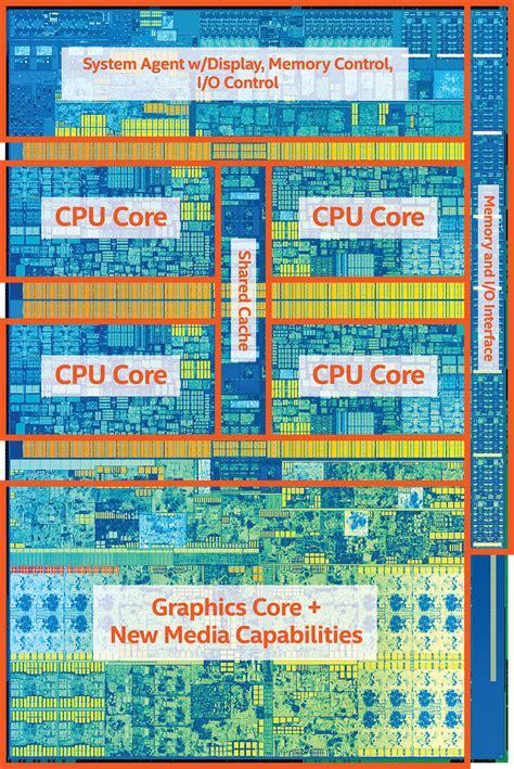 Pc Gaming Kabylake I3 Ultimate intel kaby lake i7 7700k performance z270 chipset