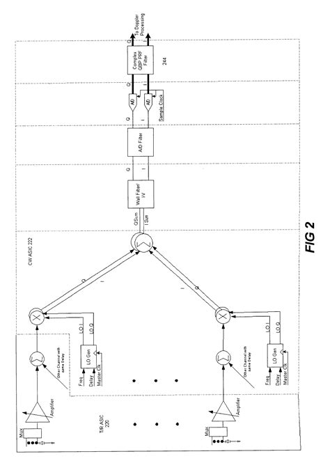 ultrasound application specific integrated circuit patent us6648826 cw beam former in an asic patents