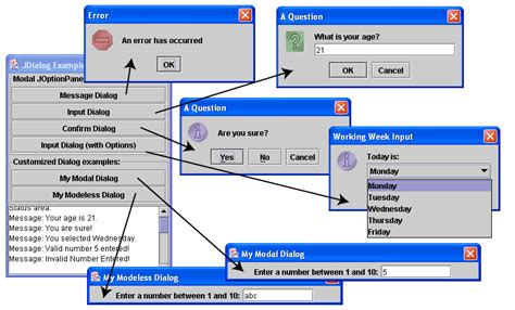 tutorial java joptionpane java joptionpane showmessagedialog exle articles on