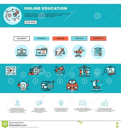 online tutorial website design e learning education or training courses web design