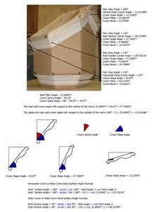 how to cut crown molding angles for kitchen cabinets crown angle chart images frompo 1
