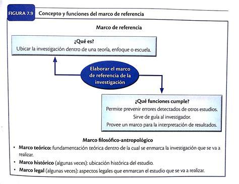 ejemplos de proyectos pedagogicos de aula gratis ensayos ejemplo de marco teorico gratis ensayos buenastareascom