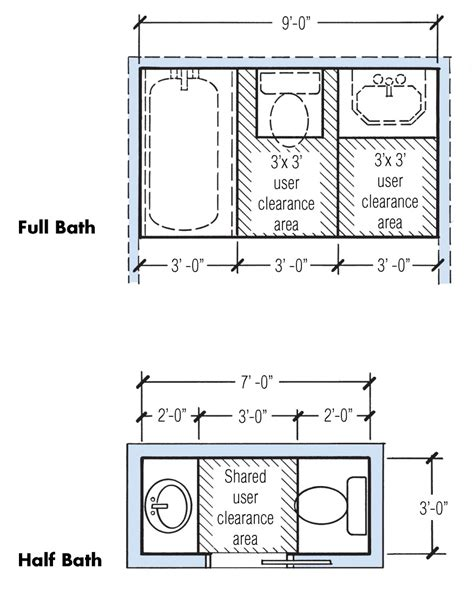 Bathroom Fixture Dimensions Baths Jlc