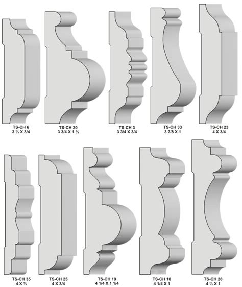 Chair Rail Molding Profiles by Chair Rail Moulding Knives Profiles