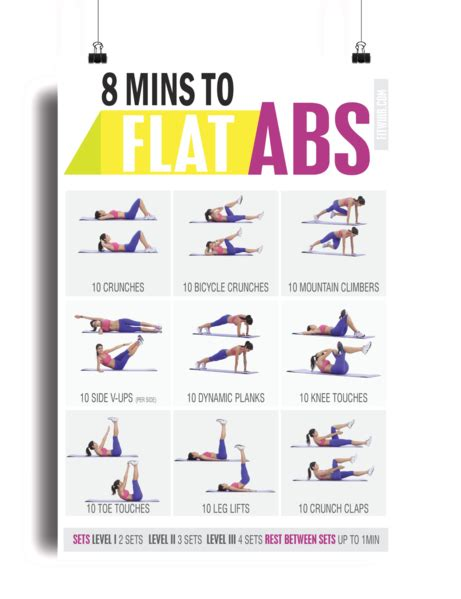 minute abs workout poster laminated