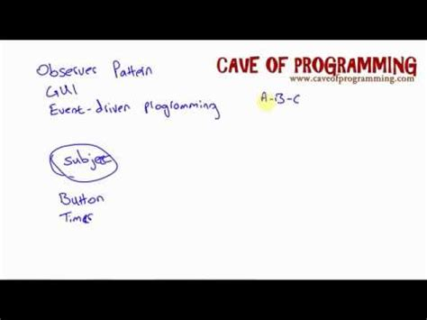 observer design pattern youtube java design patterns tutorial part 6 observer pattern
