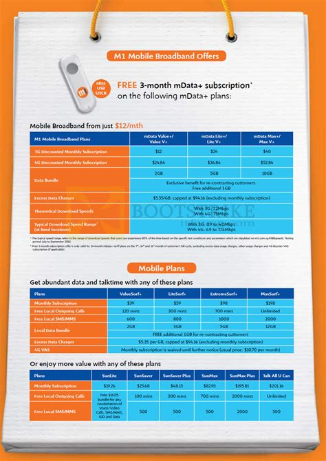 m1 broadband mobile mdata value lite max plans valuesurf