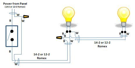 wiring two lights to a light switch two free