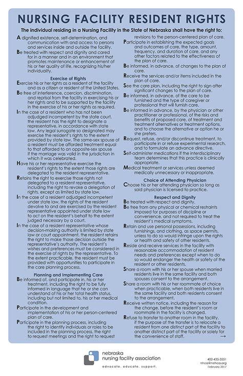 poster resident rights for nursing facilities nebraska