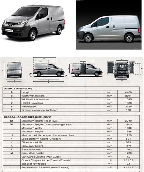nissan nv200 specs recommended innolift model for nissan nv200 van