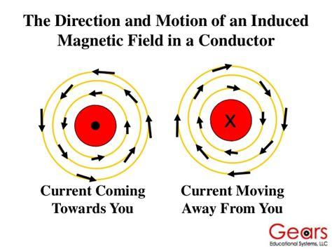 understanding motor understanding dc motor basics