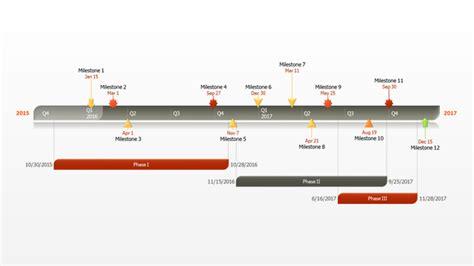 Word Vorlage Timeline Office Timeline Freie Zeitleiste Vorlagen F 252 R Profis