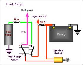Fuel System Electrical Diagram Hamb Sur Topsy One