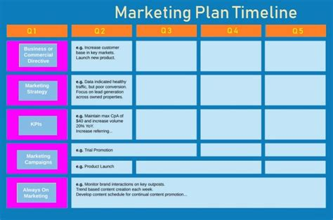 marketing plan timeline template   printable