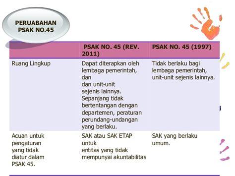 pajak bagi yayasan dan organisasi nirlaba lainnya organisasi nirlaba kel 3 as 2010 b
