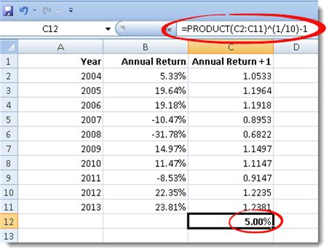 Rate Of Return Spreadsheet by How To Calculate Your Average Annual Rate Of Return
