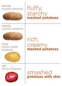 17 best ideas about types of potatoes on pinterest