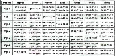 Load Shedding Today load shedding schedule effective from 2068 2 18 today in