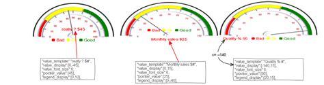 sle chart templates 187 gauge chart template free