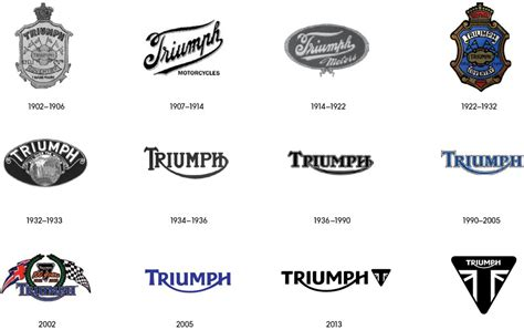 Triumph Motorrad Logo by Brand New New Logo For Triumph Motorcycles By Wolff Olins