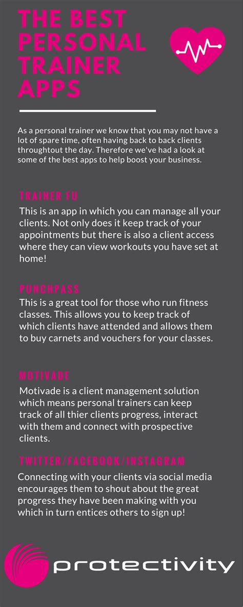 best personal trainer the best personal trainer apps protectivity insurance