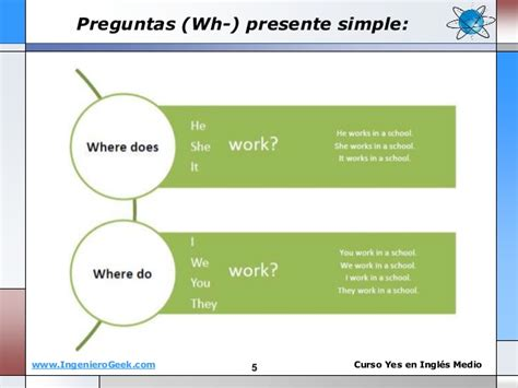 preguntas en ingles con was y were 1 3 preguntas personales en presente simple usando do y does