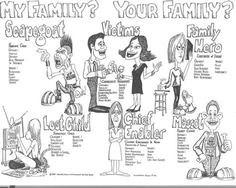 Family Detox by Roles In An Addict Family Children S Counseling