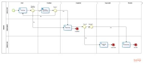document workflow document workflow 28 images workflow diagram