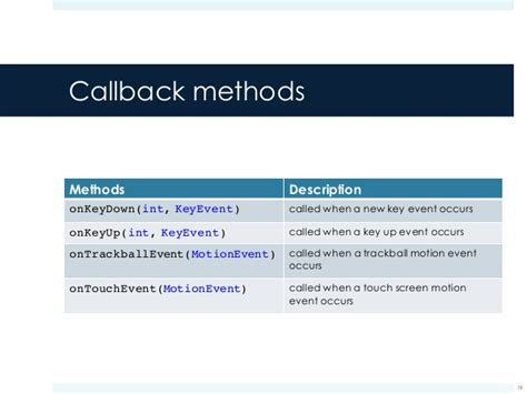 android er android onclick define callback method when events and listeners in android 5 x