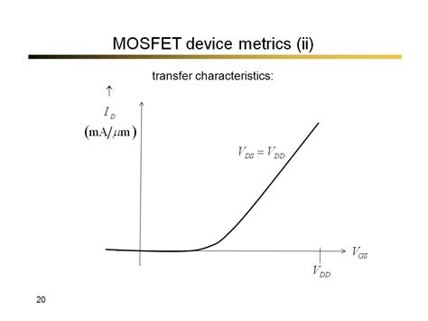 mosfet transistor lecture notes nanohub org resources nanoscale transistors lecture 1 the most important invention of the