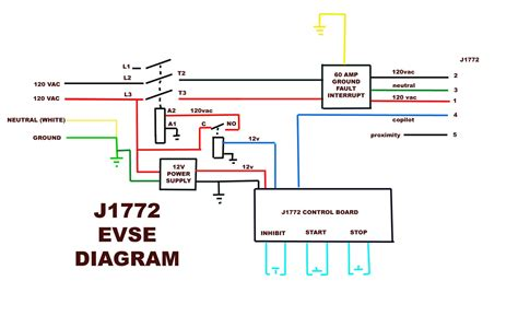 build your own ev charging station j1772 wiring diagram sae j1772 combo cairearts com