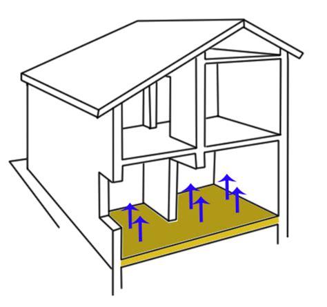 isolamento termico soffitto garage coibentazione garage o primo solaio intradosso