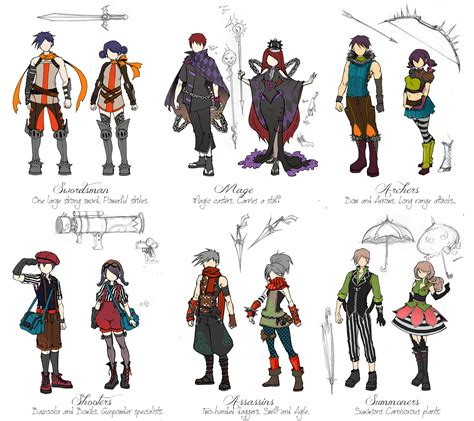 game design rpg patara s daily doodles character designs game