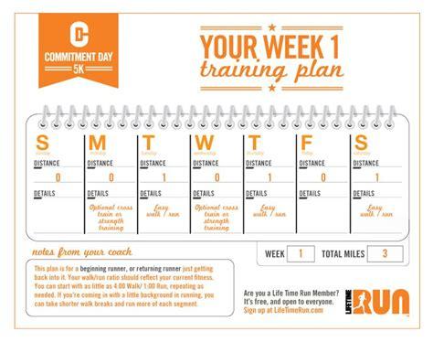 week 1 5k plan from lifetimerun getting fit