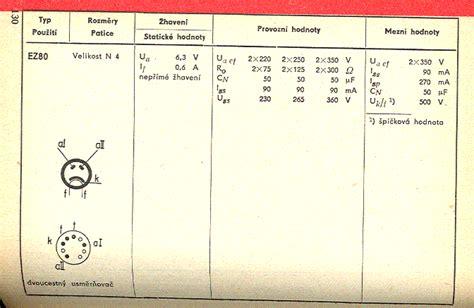 diode catalog pdf explanation for datasheet catalog for diode datasheet pdf and diode images frompo