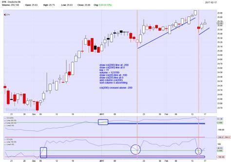 swing stock picks shills swing n daily stockfetcher com stock screener