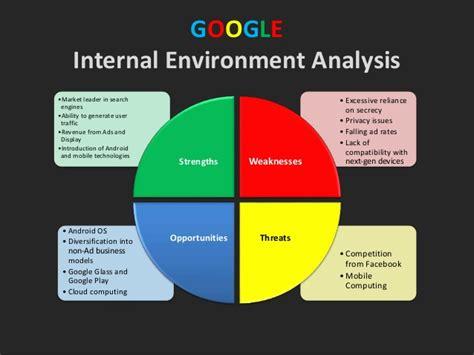 Work Online From Home For Google - strategic management google case