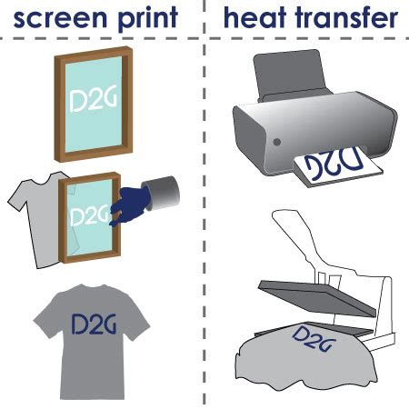 how to print on printable heat transfer vinyl screen printing vs heat transfer what s the difference