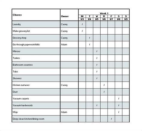 Free Printable Restaurant Bathroom Cleaning Checklist Schedule Form Getpicks Co Restaurant Bathroom Checklist Template