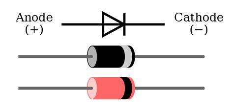 tvs diode markings الصمام الثنائى الدايود diode مرجع شامل شبكة البرمجة العربية