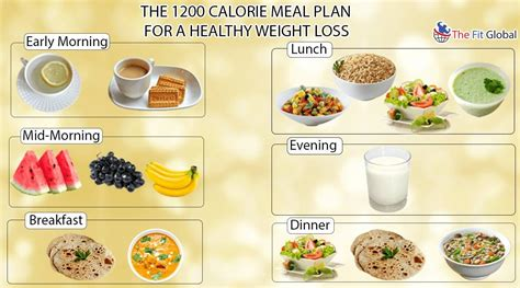 a weight loss diet plan 1200 calorie diet plan meal pattern and its benefits for