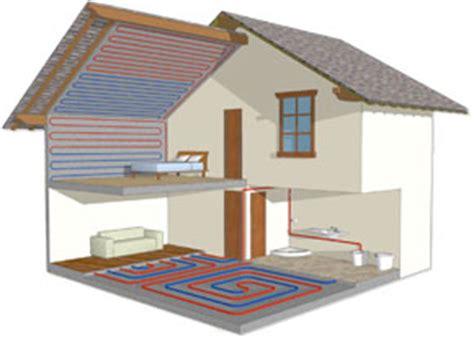 raffreddamento a pavimento impianto di riscaldamento a pavimento