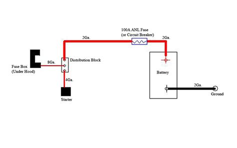 battery relocation wiring diagram battery relocation problem honda tech