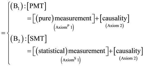Foundation Applied Statistics a measurement theoretical foundation of statistics