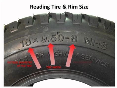tire sizes explained diagram lawnmower tires how to read the numbers on the sidewall