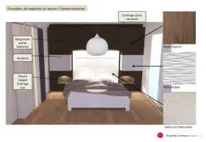 Exceptional Decoration Chambre Petite Fille #10: Visuel-conception.jpg