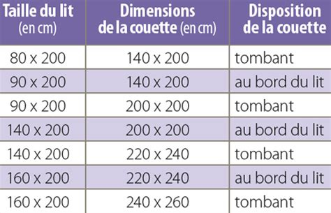 guide taille couette comment choisir sa couette