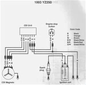 1994 yamaha xt225 wiring diagram new wiring diagram 2018